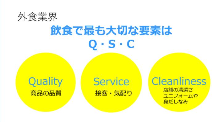 クレンリネス QSC